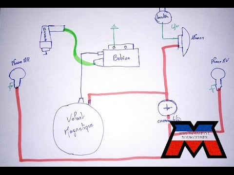 Schema electrique eclairage moto