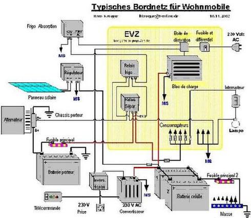 Mon schema electrique