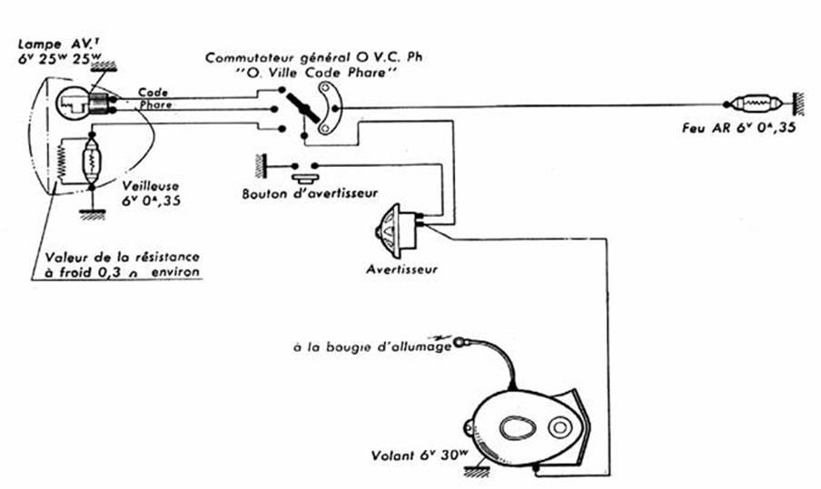 Schema electrique moteur mobylette