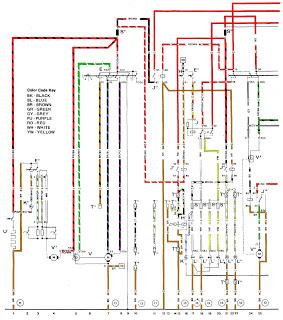 Schema electrique porsche 944 s2