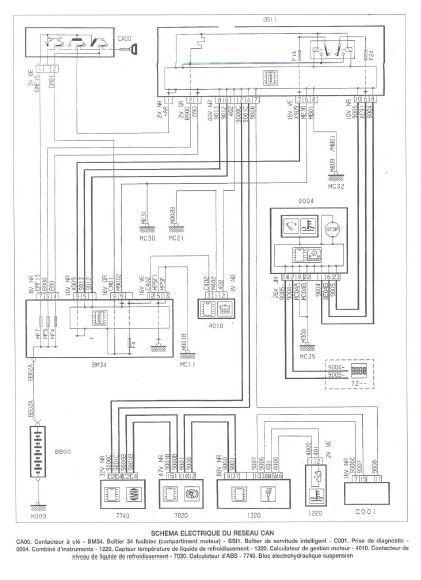 Schema electrique citroen c5 phase 2