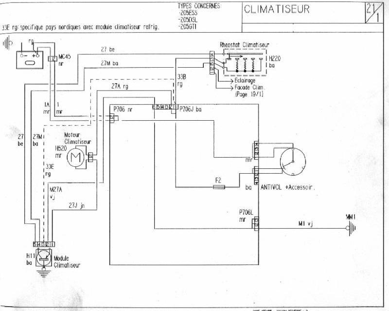 Schema electrique commodo 205