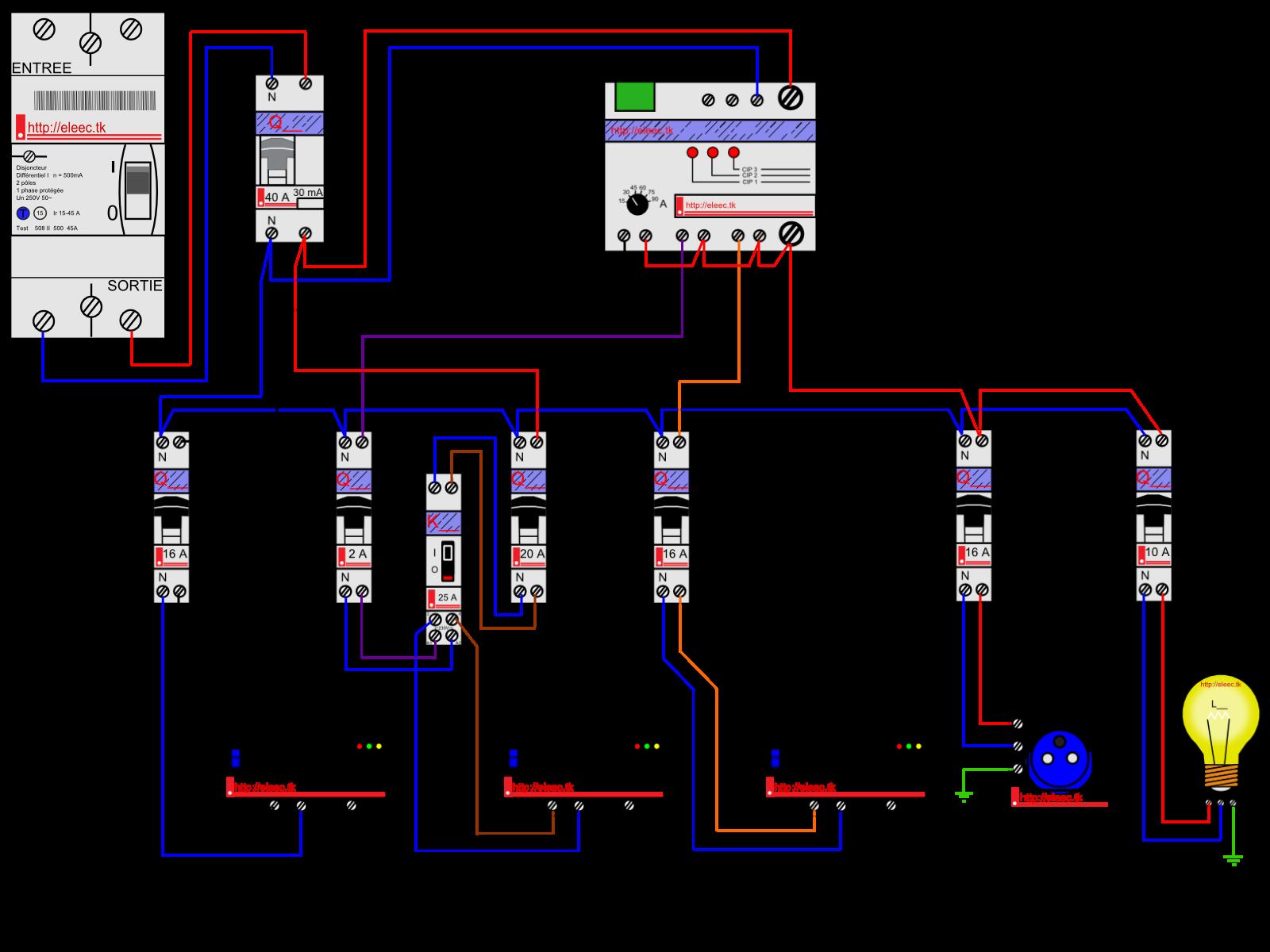 Logiciel legrand schema electrique