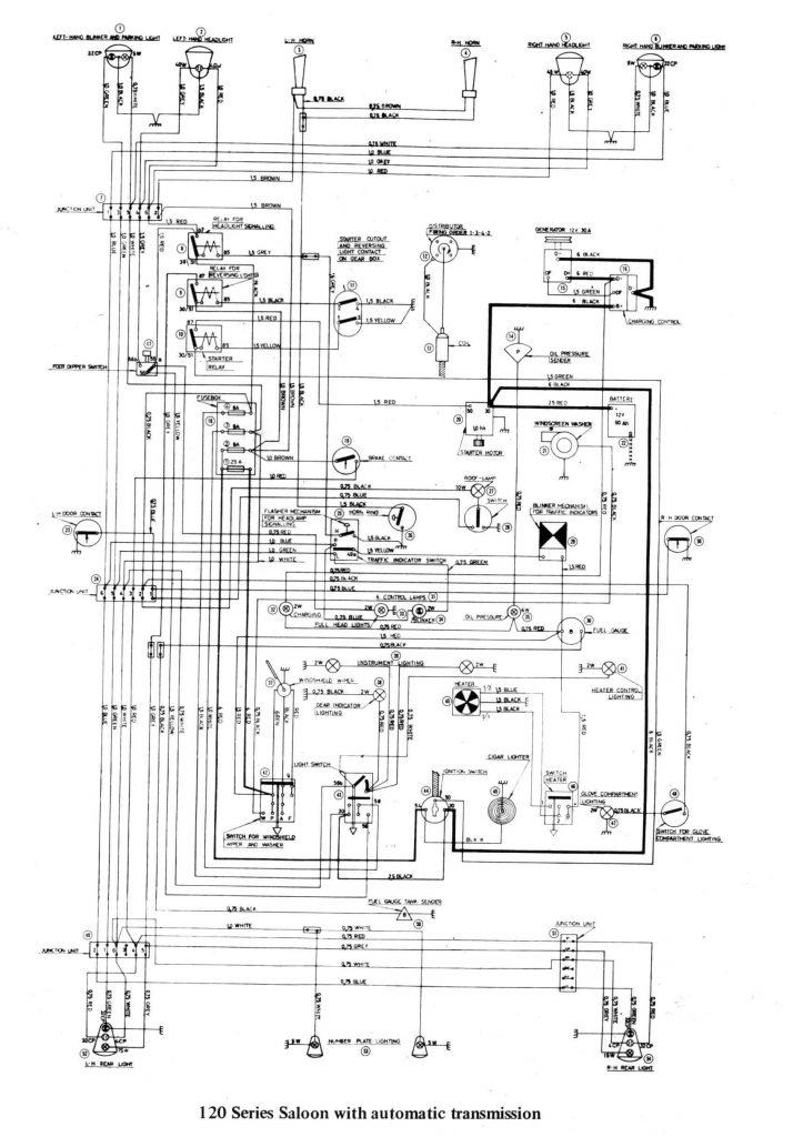 austin mini cooper wiring diagram schema electrique    austin       mini    spi combles isolation  schema electrique    austin       mini    spi combles isolation