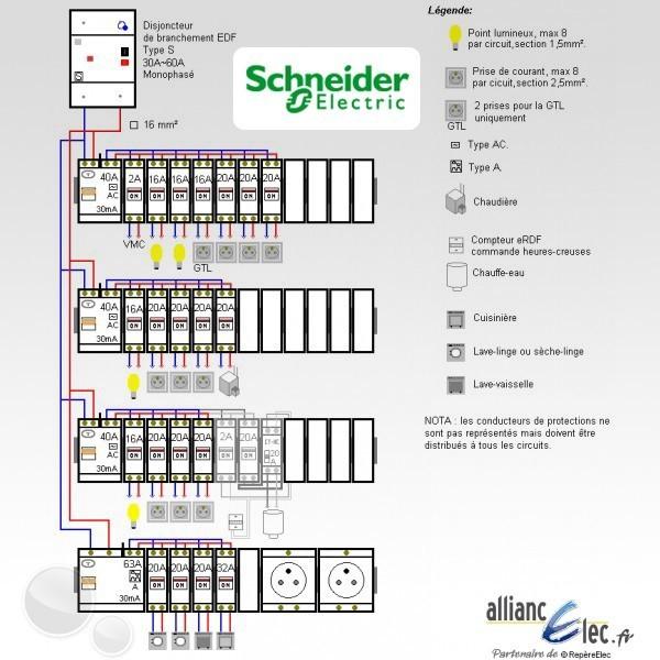 Norme electrique 2016 pour radiateur