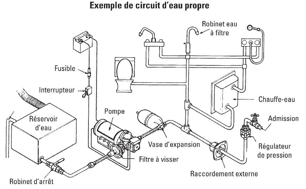 Schema electrique pompe caravane