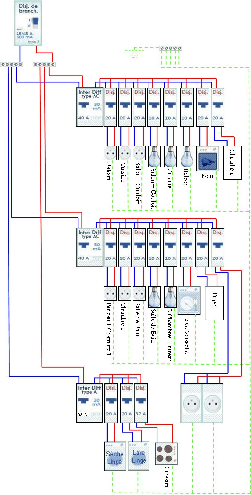 Exemple schema electrique appartement