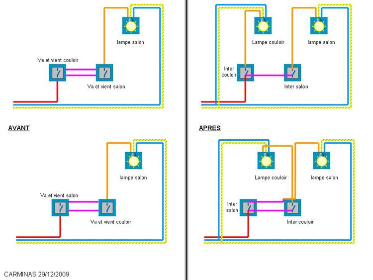 Schema electrique lampe 2 interrupteur
