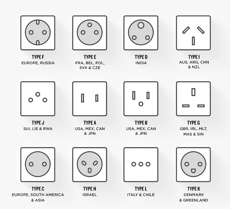Norme electrique au koweit