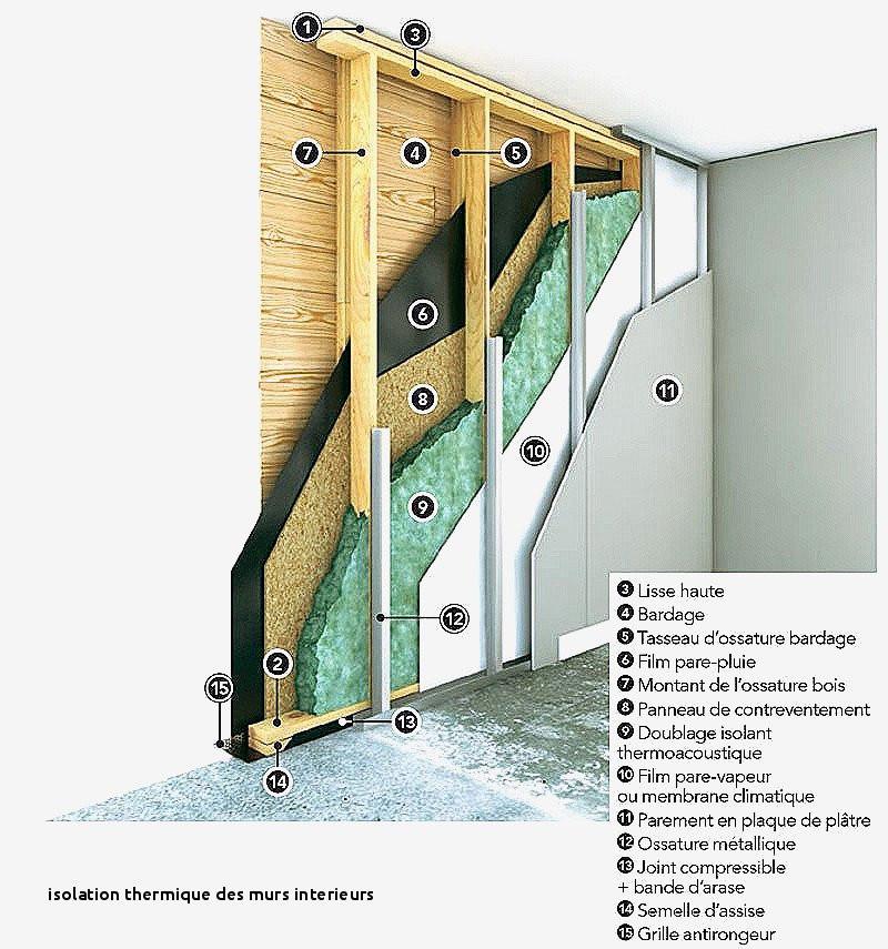 Isolation thermique et phonique des murs intérieurs
