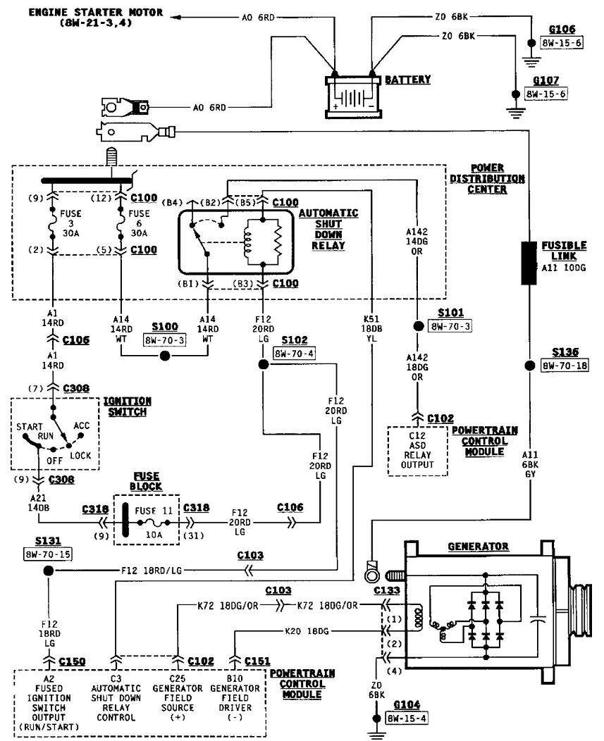 94 wrangler alternator wiring diagram - fusebox and wiring diagram schematic-bush  - schematic-bush.chromata.it  schematic-bush.chromata.it