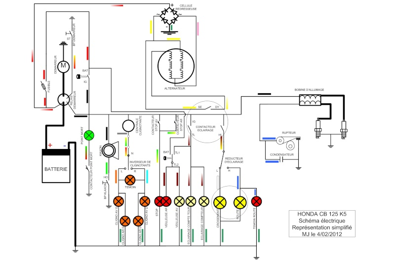 Schema electrique honda cb 125 t