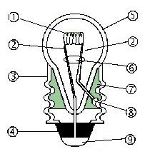 Schema electrique d'une lampe