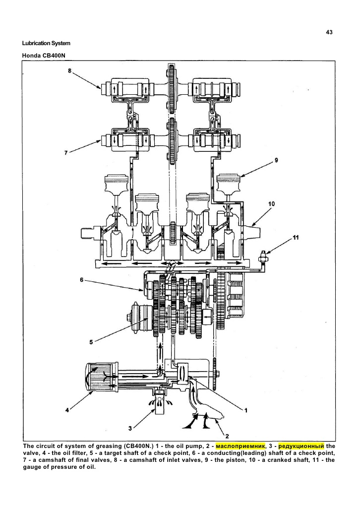 Schema electrique honda cb 400 n