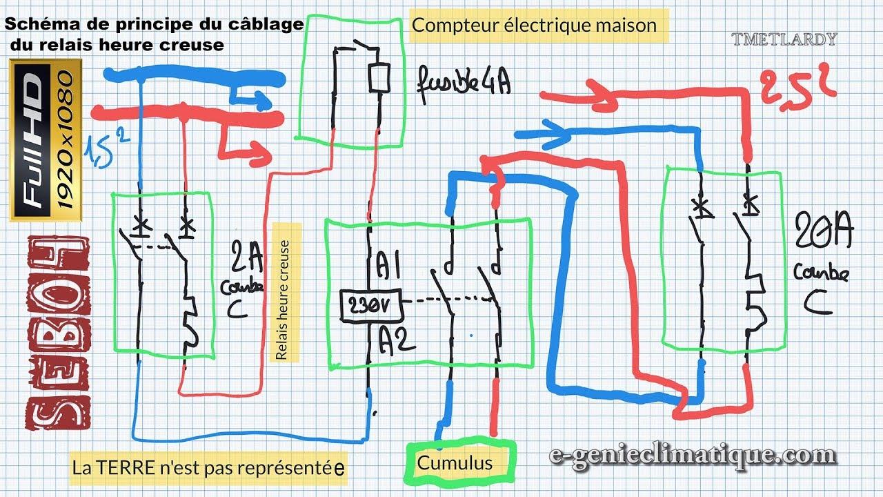 Schema electrique de principe