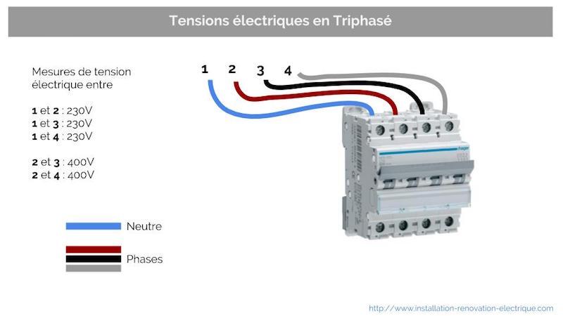 Norme couleur armoire électrique industrielle