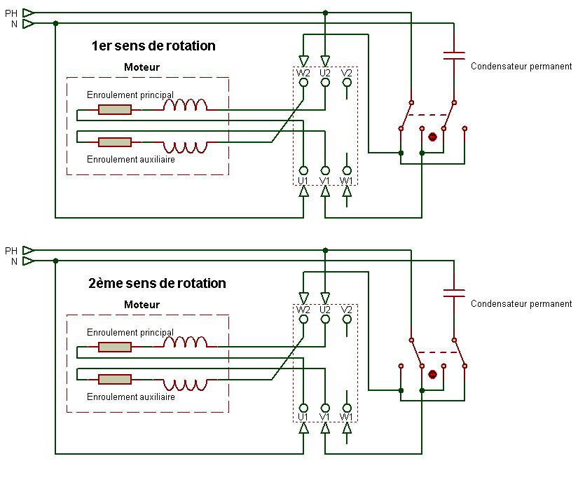 Schéma branchement moteur électrique 220v mono