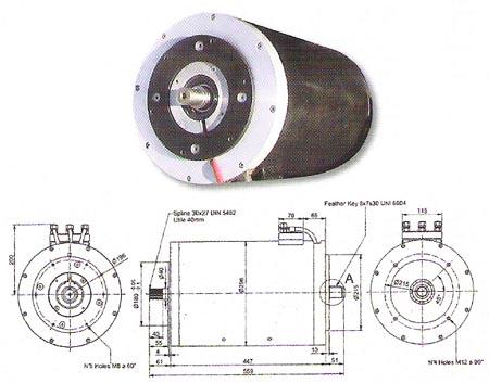 Schema moteur electrique barque