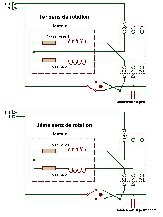 Schema moteur electrique monophase pdf