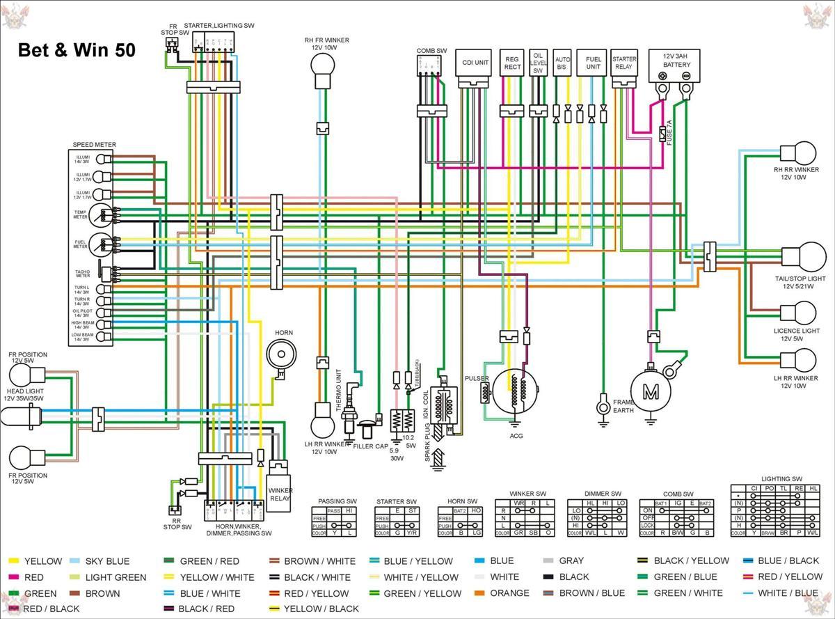 Schéma d'installation électrique en triphasé