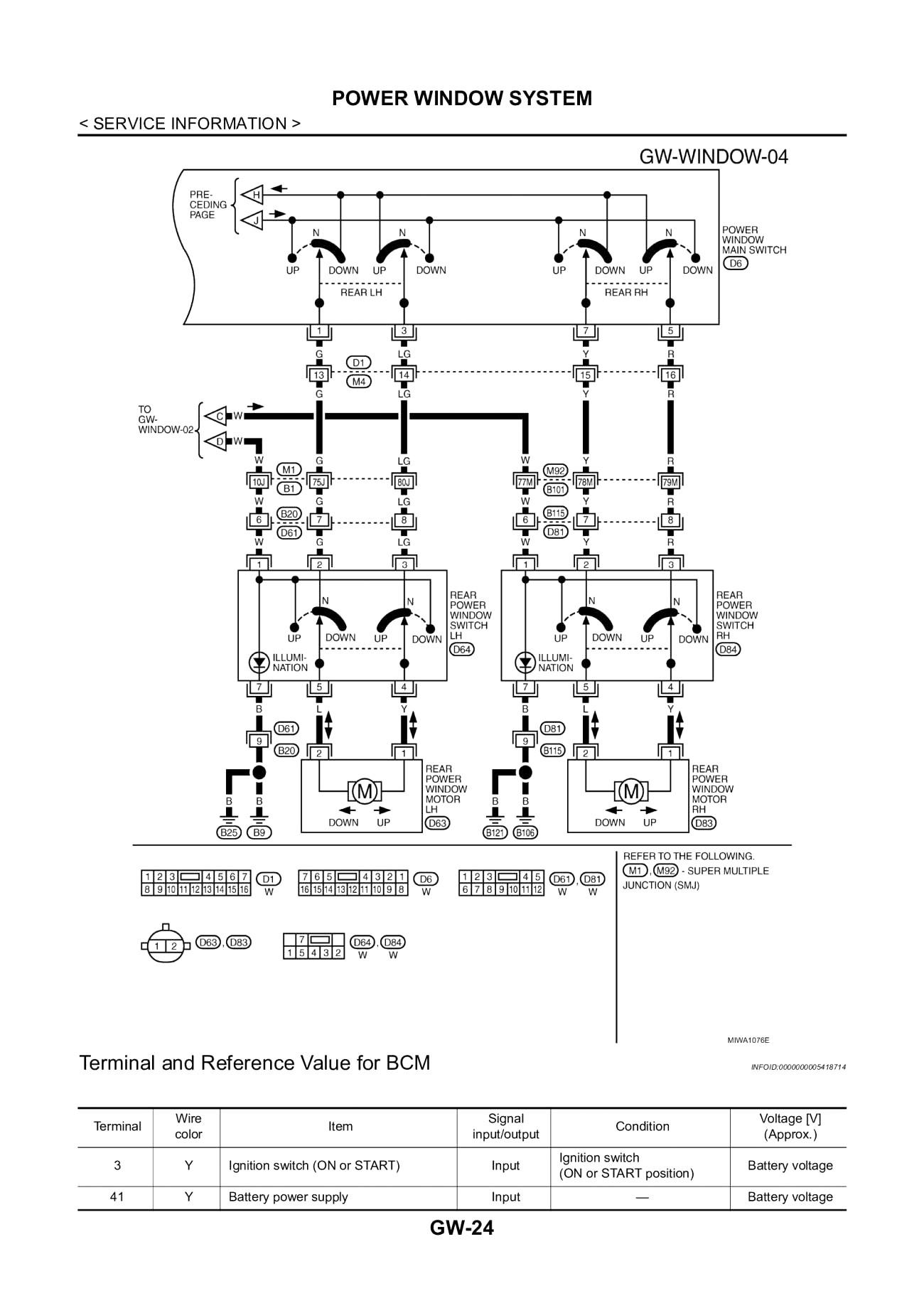 Schema Electrique Nissan Navara D40