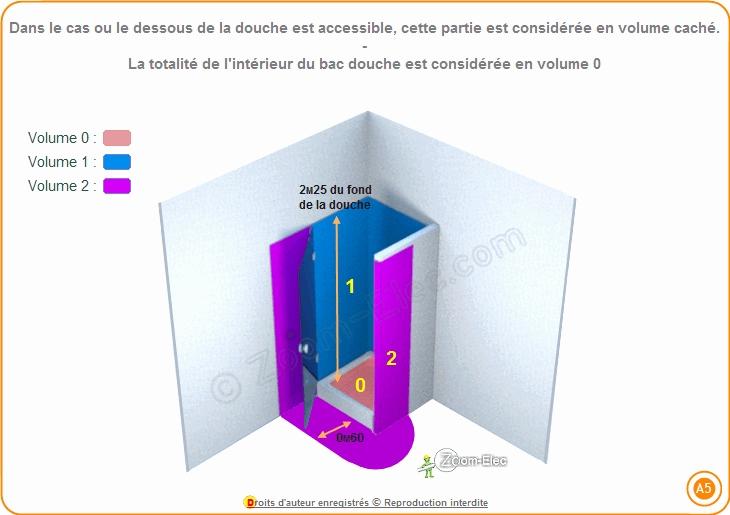 Norme electrique d une chambre