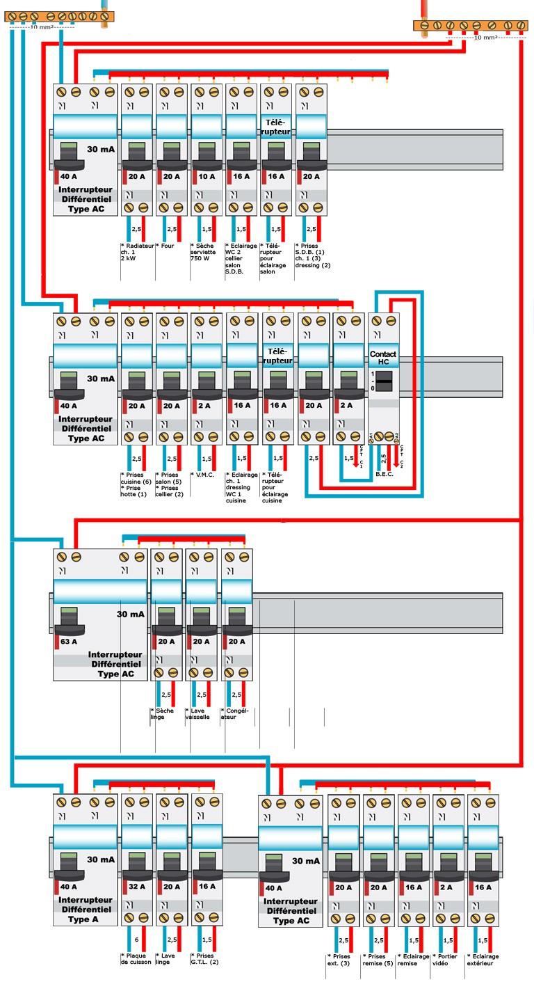 Tableaux electrique norme