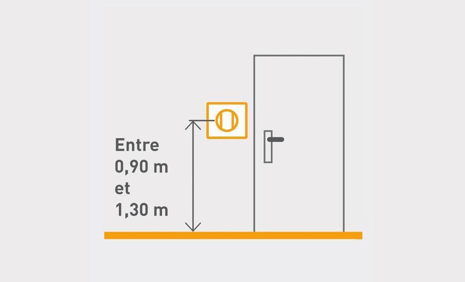 Norme électrique pmr