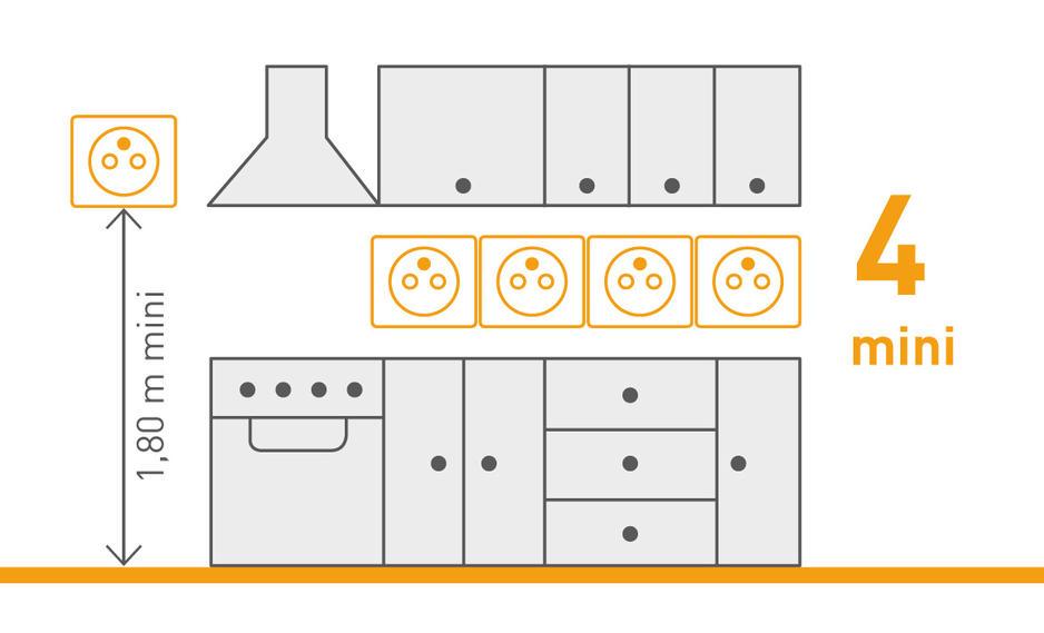Norme electrique pour une maison neuve