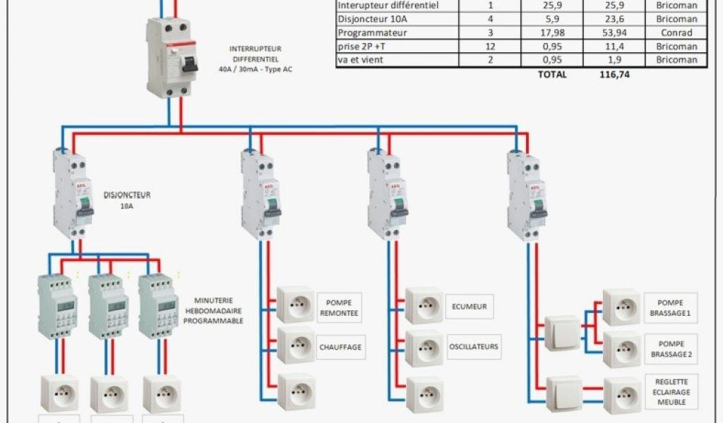 Norme electrique 35m2