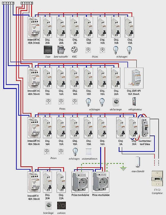 Norme electrique maison tableau
