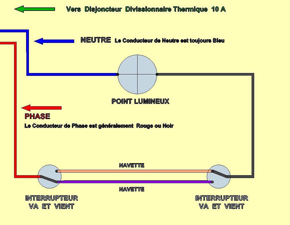 Schéma de raccordement électrique