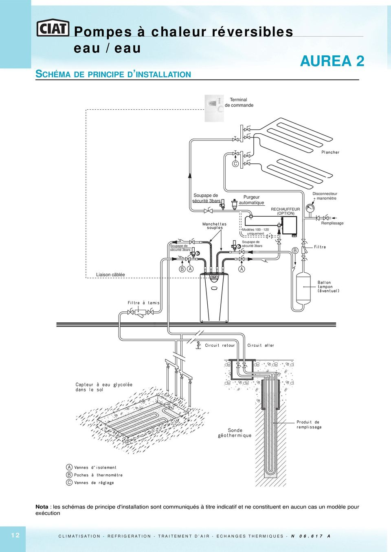 Schema electrique aerotherme ciat