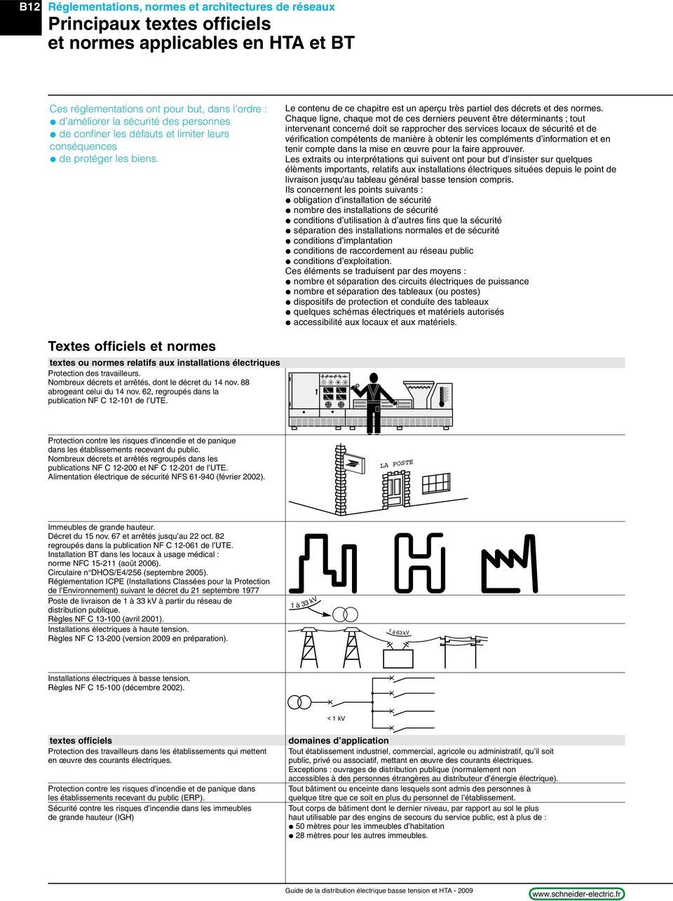 Norme electrique établissements recevant du public