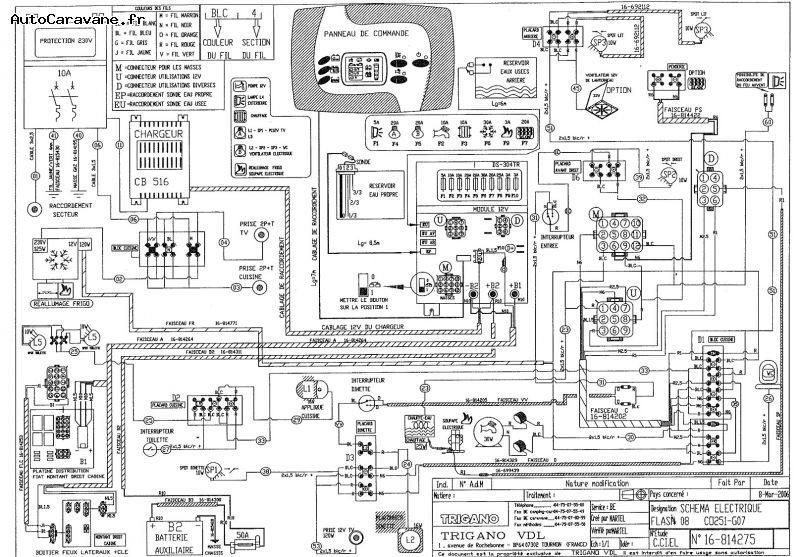 Schema electrique cap camarat