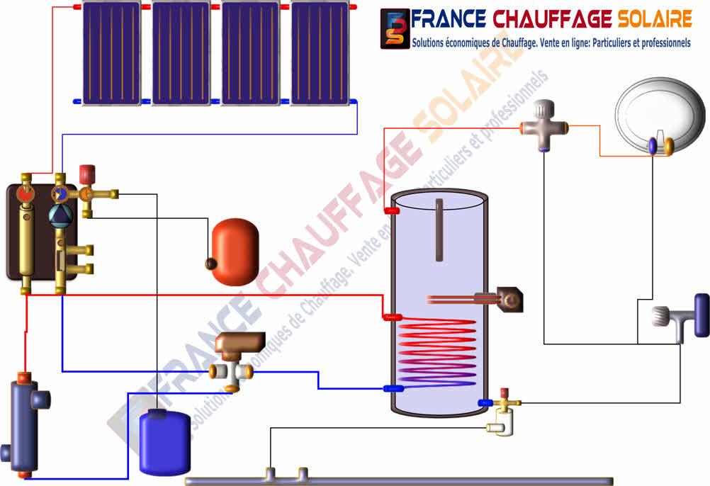 Schema d'installation chauffage electrique