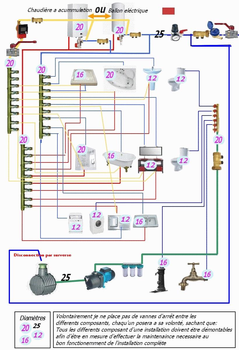 Schema d installation electrique en pdf
