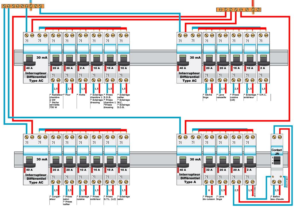 Schema raccordement tableau electrique