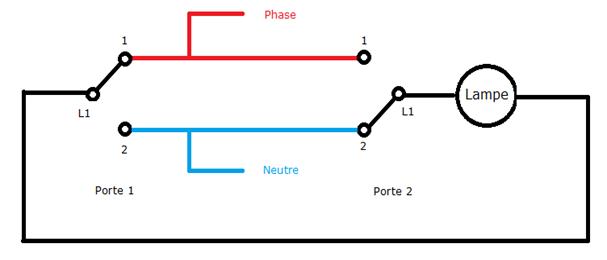 schema developp u00e9 electrique