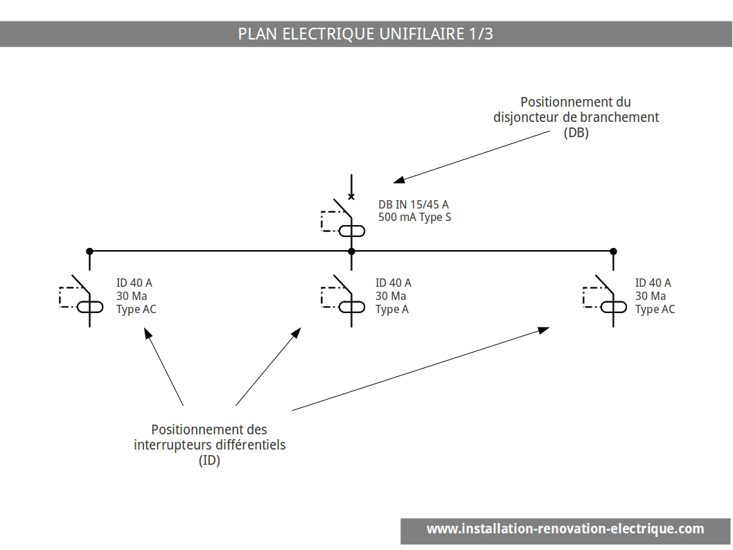 Symbole schema electrique unifilaire