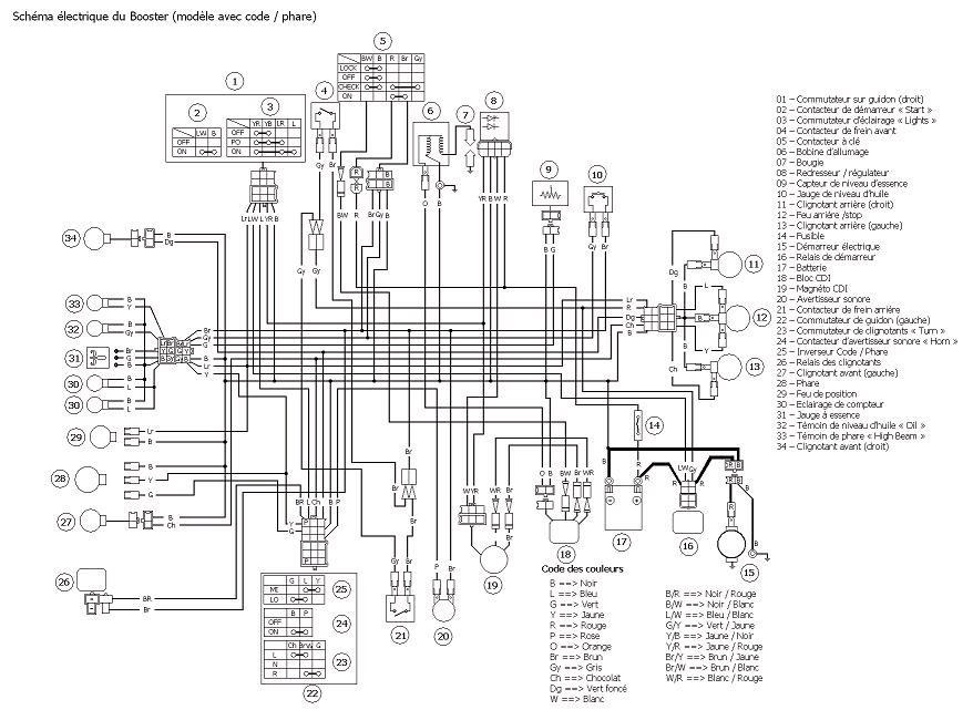 Schema faisceau electrique minarelli am6