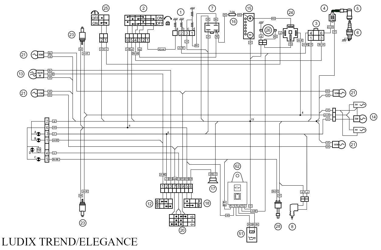 Schema electrique porsche 911 sc