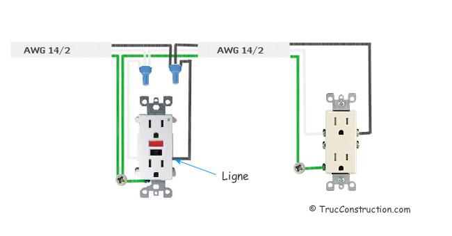 Schema de branchement prise electrique