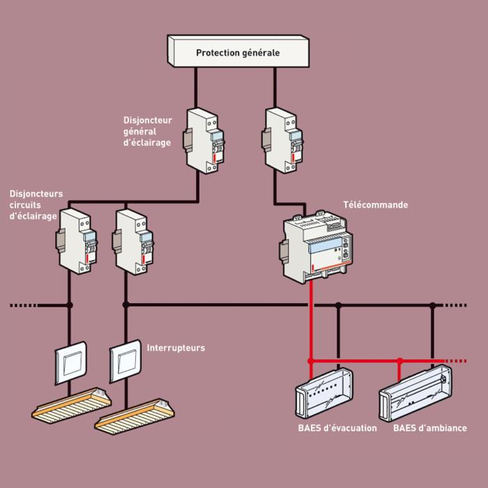 Baes schema electrique