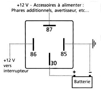 Relais electrique schéma