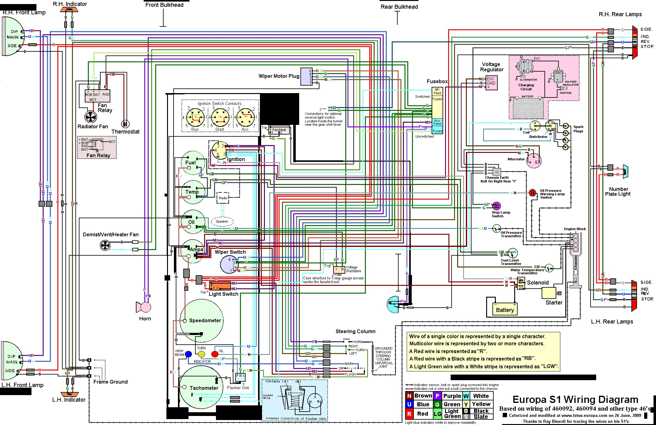 Renault Clio 1 5 Dci User Wiring Diagram