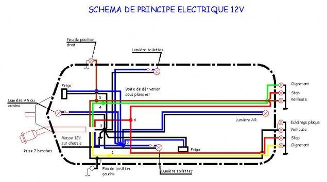 Schema electrique 12v pour caravane