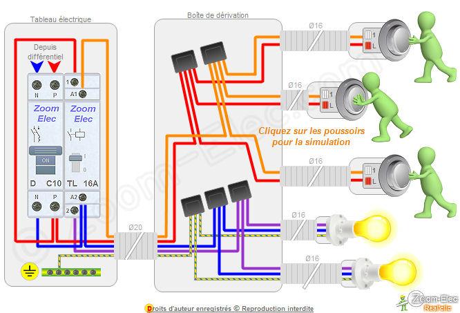 Schema bouton poussoir electrique