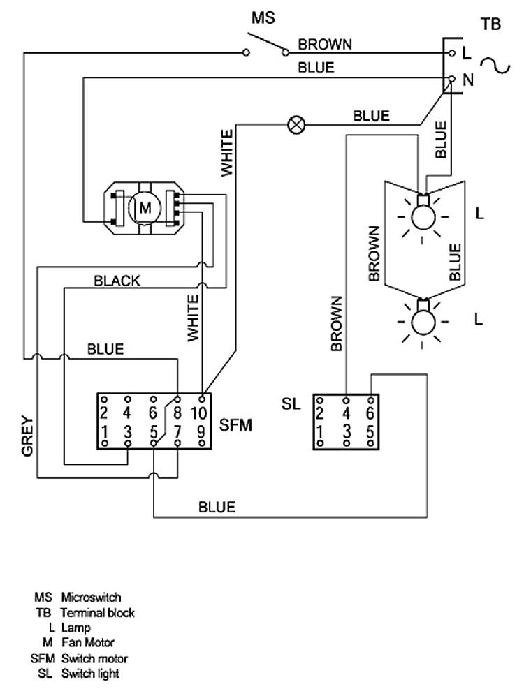 Schema branchement electrique ventilateur plafond