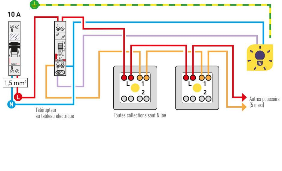 Schema electrique bouton poussoir avec voyant